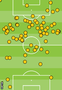 Wayne Rooney's touches against Chelsea
