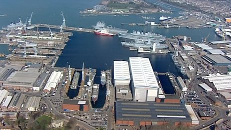 Portsmouth Naval Base