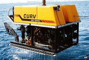 CURV-III