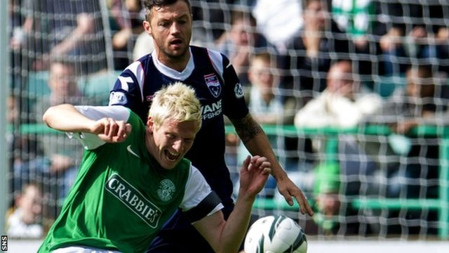 Highlights - Hibernian 0-0 Ross County