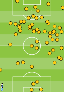 Olivier Giroud's touches against Tottenham