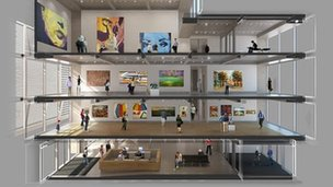 An artist's impression of the redesigned Art Gallery and Museum in Cheltenham