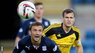 Dundee v Livingston