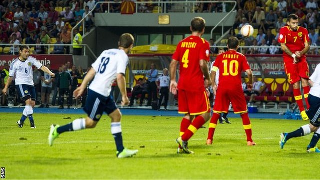 Highlights - Macedonia 1-2 Scotland