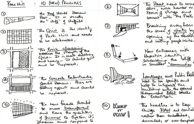 Architect's sketch of the 10 principles behind the renovation of Park Hill