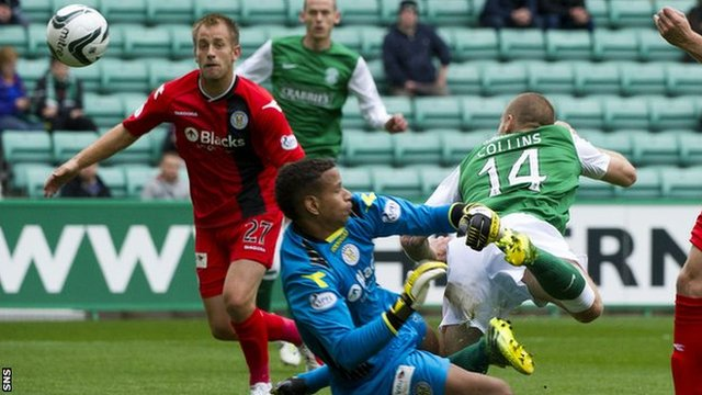 Highlights - Hibernian 2-0 St Mirren