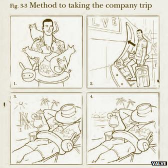Valve handbook