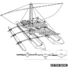 Reconstruction of a boat by Peter Bere