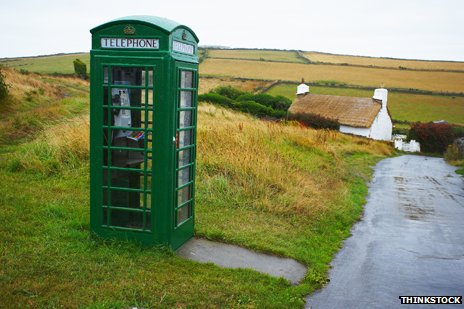 Phone box in country field