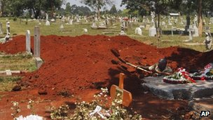A gravedigger in Kenya, 28 September 2013