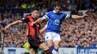 Manchester United failed with bids for Leighton Baines in the summer.