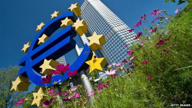 ECB building