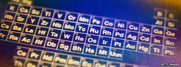 Bbc science the periodic table how elements get their names periodic table of elements urtaz Images