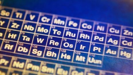 bbc science the periodic table how elements get their names