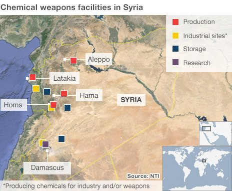 Map showing key chemical weapons production and storage sites