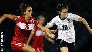 England forward Karen Carney