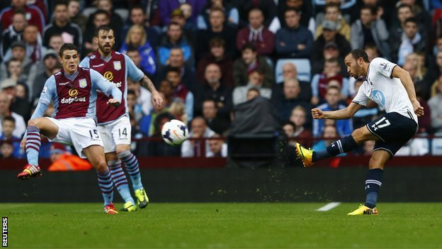 Andros Townsend (right) sends in the cross from which he scored for Tottenham at Aston Villa