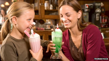 Drinking milkshakes