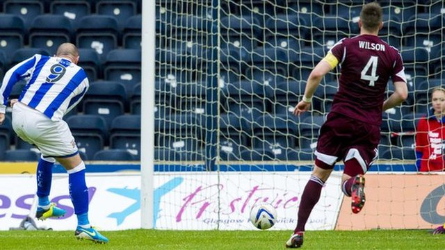 Highlights - Kilmarnock 2-0 Hearts