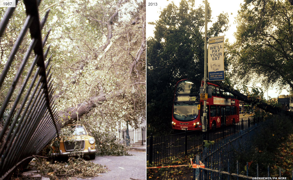 Fallen trees in London streets, 1987 and 2013