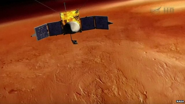 Animation of Maven orbiting Mars