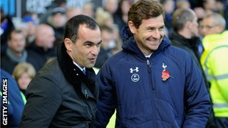 Roberto Martinez and Andre Villas-Boas