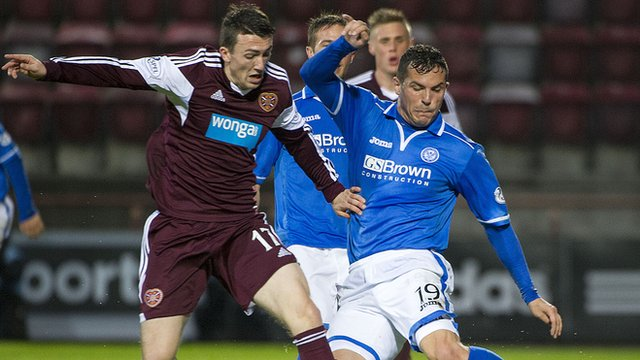 Hearts v St Johnstone