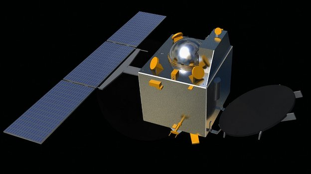 India's first Mars satellite 'Mangalyaan' enters orbit ...