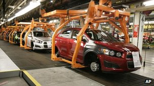 Chrysler production line in US