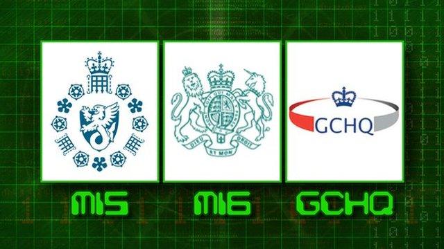 Logos for MI5, MI6, GCHQ