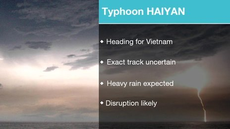 Haiyan Info