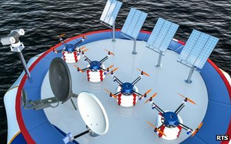 Graphic of Pars robots on offshore base