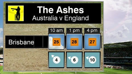 Ashes - First Test