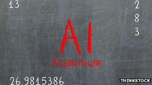 Aluminium - symbol, atomic number and weight