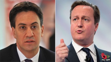 Ed Miliband and David Cameron