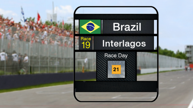 Brazil Grand Prix weather