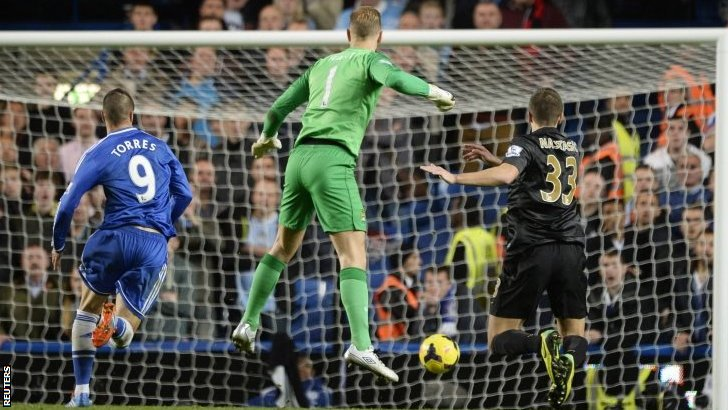 Fernando Torres scores past Joe Hart