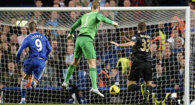 Joe Hart's error led to Chelsea's late winner at Stamford Bridge in October