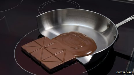 Chocolate half melting on induction heated pan