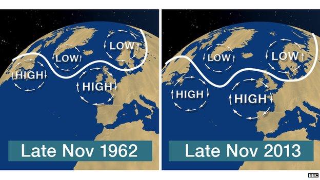 1962-2013 comparison