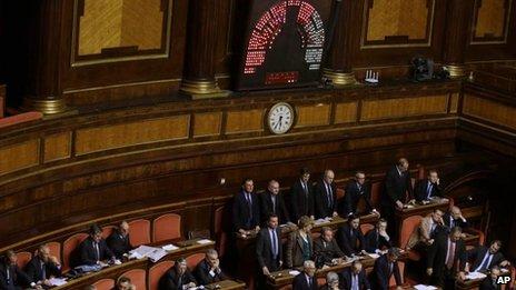 Italian Senate, 27 Nov