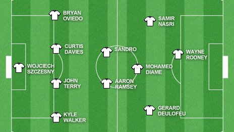 Garth Crooks reasoning for including Wayne Rooney in his BBC Team of the Week is crazy