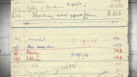 John Lennon detention slip
