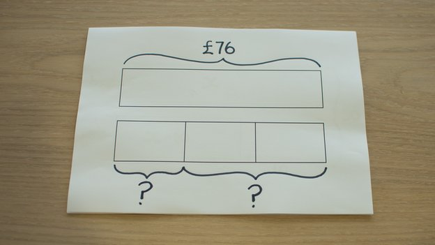 Two drawn parallel bars, one labelled £76, the other split in 3 equal parts.