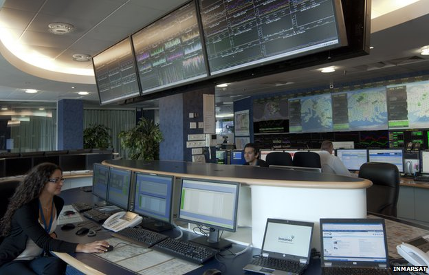 Network Operations Centre
