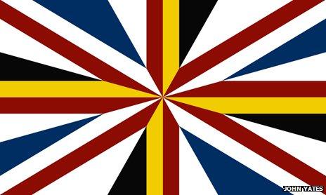 united Britain