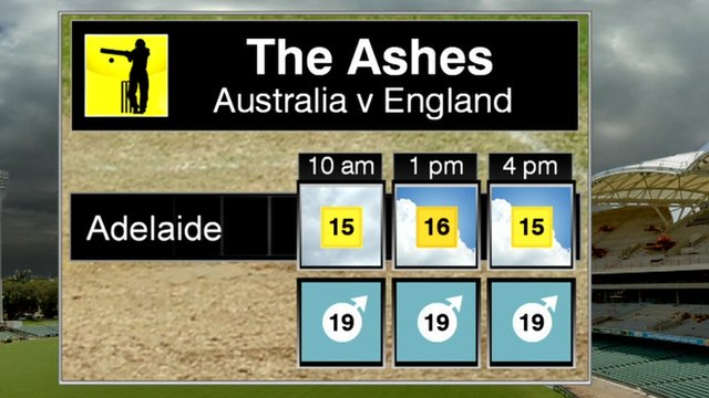 Ashes day one forecast
