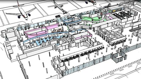 Aberdeen International Airport plan