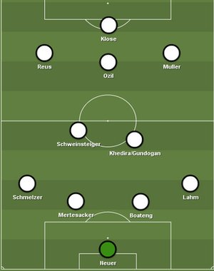 Germany's typical starting XI