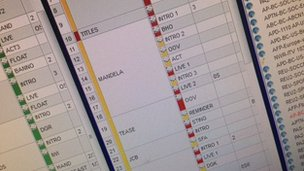 Midlands Today running order